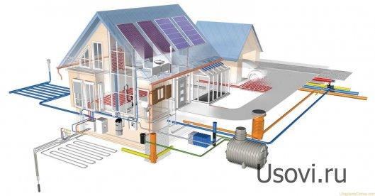 Современные подходы к отоплению жилья
