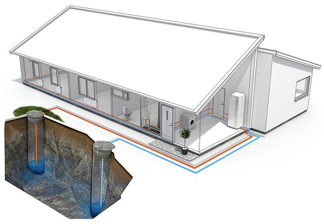 Тепловой насос «вода-воздух»: особенности и принцип функционирования