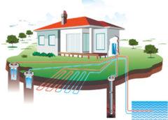 Как правильно подобрать тепловой насос. Учитываем площадь и другие факторы
